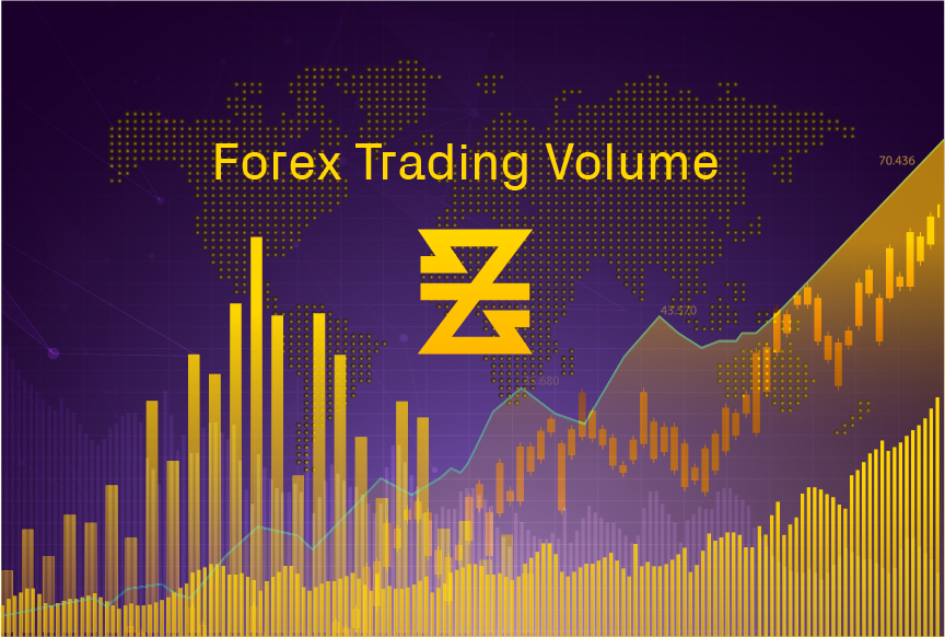 forex market chart, candlesticks  and trend lines placed over world map with the words 'forex trading volume' shown on top of baxia symbol.